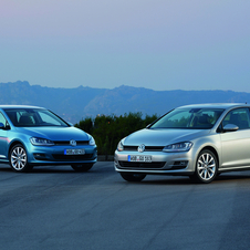 Volkswagen may reveal the seventh-generation Golf at the show