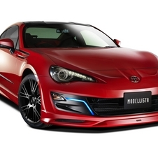The GT86 Modellista gets LED running lights
