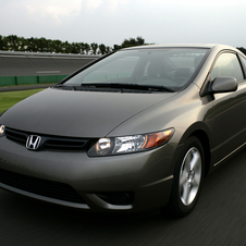 Honda Civic Coupé DX Automatic