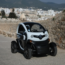 Renault Twizy Intens White