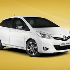 The Yaris Trend is aimed at younger buyers