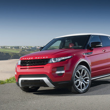 Land Rover Evoque SD4 2.2 Dynamic 4WD Auto