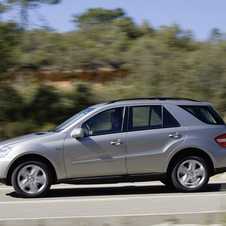 Mercedes-Benz ML 350 CDI BE Auto.