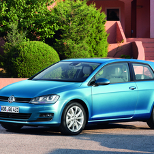 The Golf still is the EU sales leader, but even its sales have fallen in the last several months