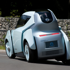 The Land Glider already bares a slight resemblance to the Twizy