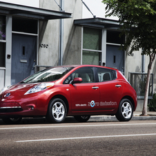 Nissan has been trying to build a brand awareness as a green brand. It has been promoting its Leaf worldwide.