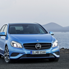 Mercedes' compact models have doubled sales in the last year